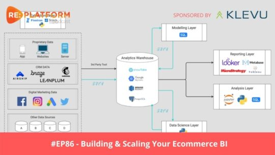 Ecommerce BI and Reporting Podcast